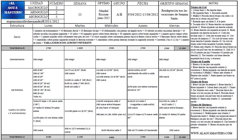 Al agua masters entrenamientos semana 11 del 9 al 15 for Gimnasio las tablas