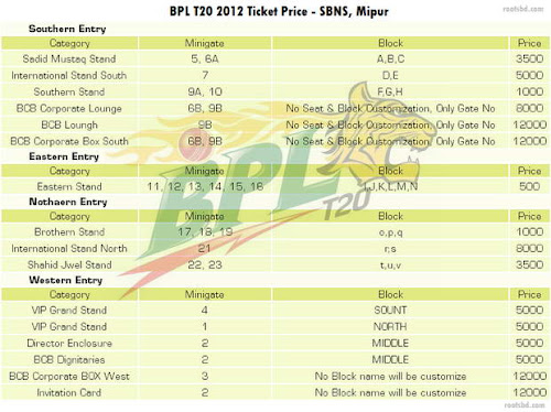 BPL:T20 Ticket Price for Sher-e-Bangla National Cricket Stadium, Dhaka