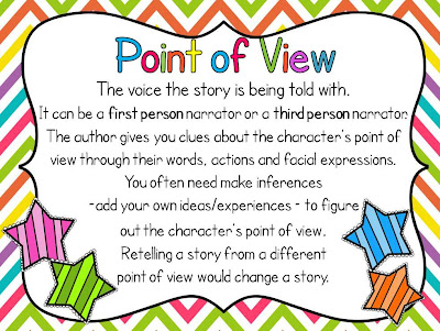Point Of View - Lessons - Tes Teach