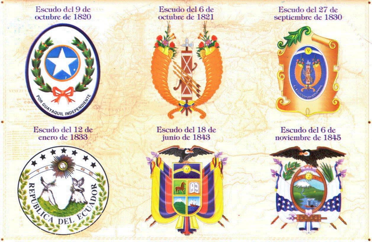 Historia Escudo Ecuador lamina escolar educativa