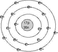 Chemestry 11 lessons bohr model bohr model ccuart Choice Image
