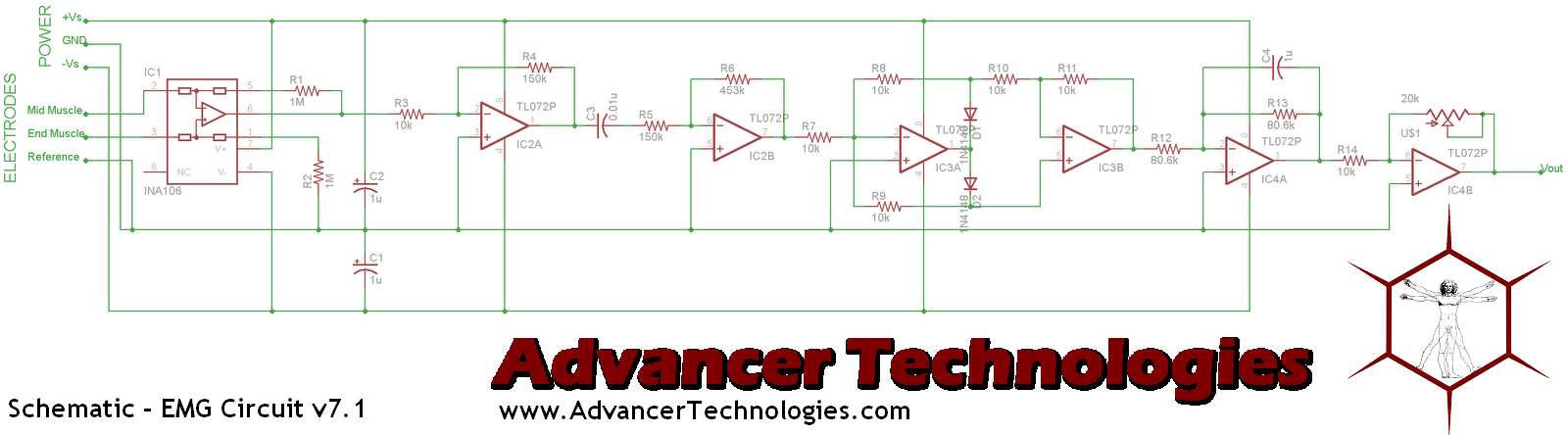 Final Year Project - Development of EMG Circuit for Controlling an ...