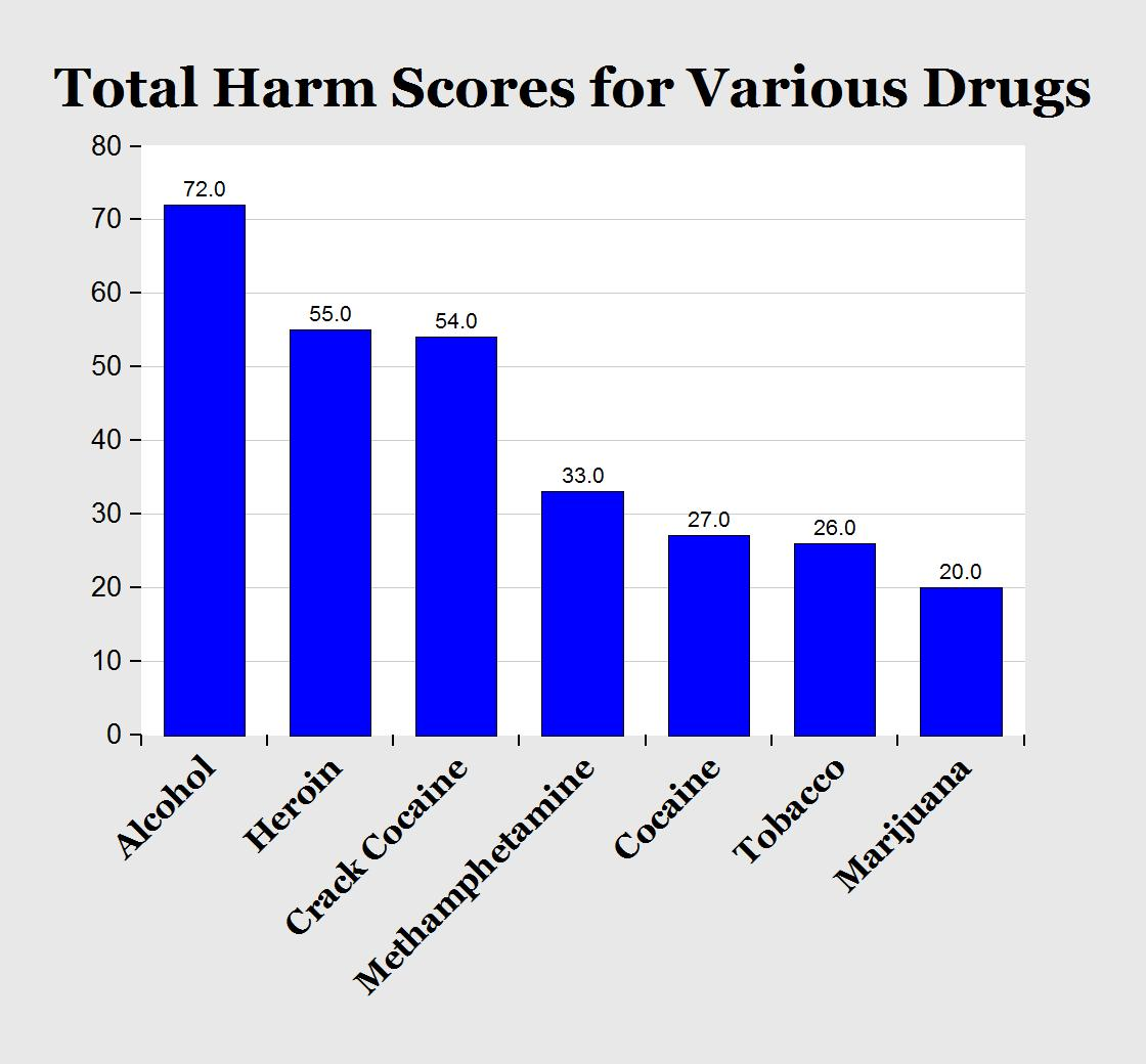 Drugs and alcohol - a very dangerous combination