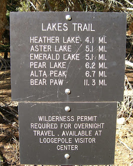 Trail Sign..Wolverton Parking Lot