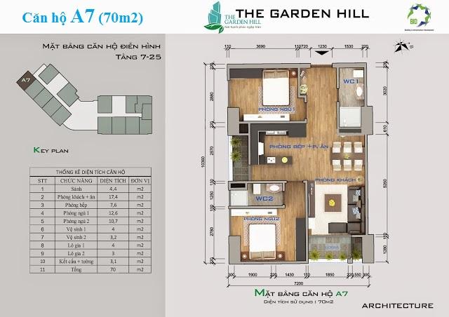 Thiết kế căn hộ A7 The Garden Hill