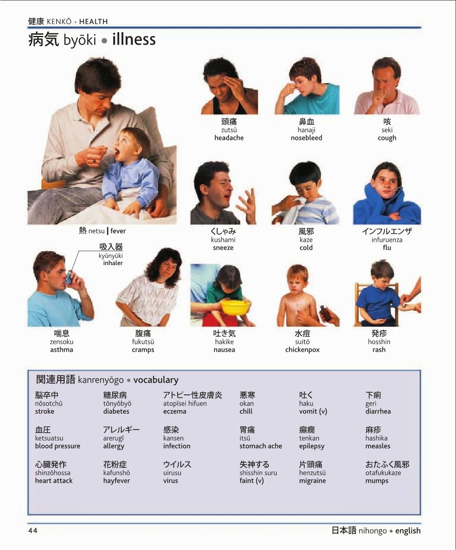 english japanese medical dictionary pdf