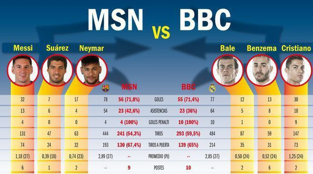 msn vs bbc 2016
