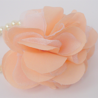 http://cocoatutoriales.blogspot.com.es/2013/04/rosas-de-tela-para-pulseras-o-broches.html