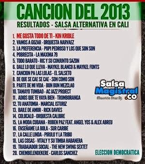 LA CANCION DEL 2013