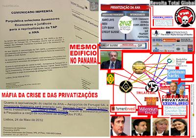 Máfia, Privatizações, Privatização, ANA, Interesses, Ocultos, Negócios Político, Familiares, Banco, Governo, Ligações, BES, Credit Suisse, Barclays, City Bank
