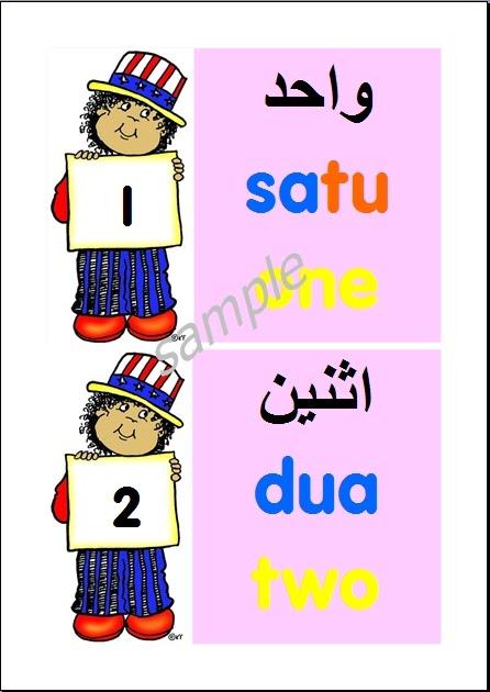 Kad Nama Nabi, Hari, Nombor dan Solat Bahasa Melayu, Arab dan Inggeris