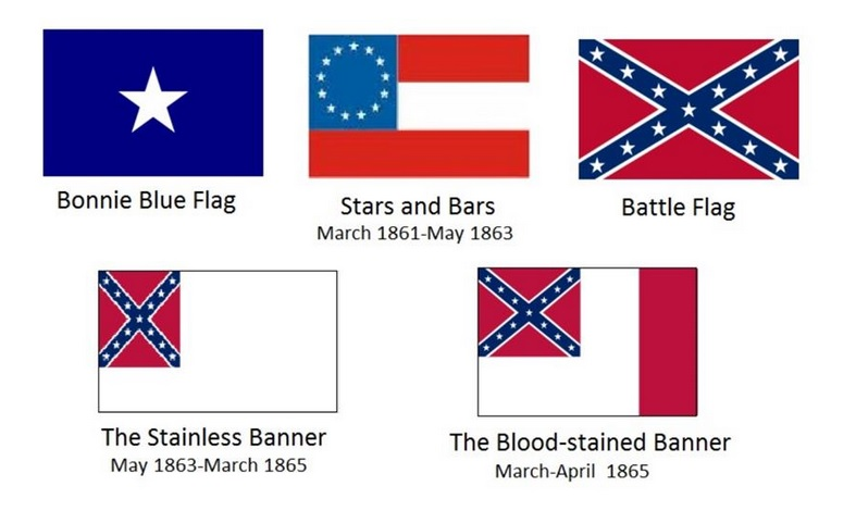 what is the rebel flag