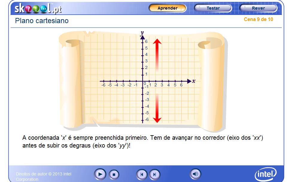 endereço do jogo é http://www.skoool.pt/content/los/maths ...