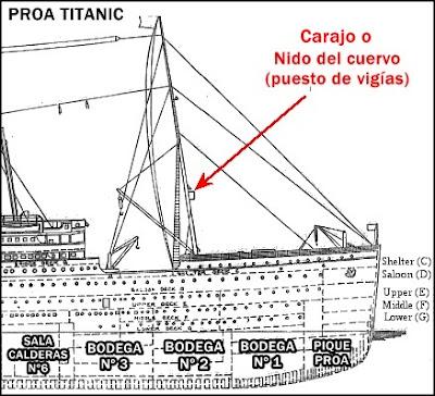 zonas-inundadas-buque