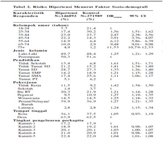 Etiologi Dan Epidemiologi Obesitas