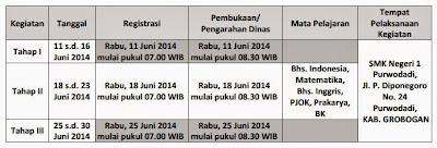 Panggilan Pelatihan Kurikulum 2013 bagi Guru Sasaran SMK Kabupaten Grobogan