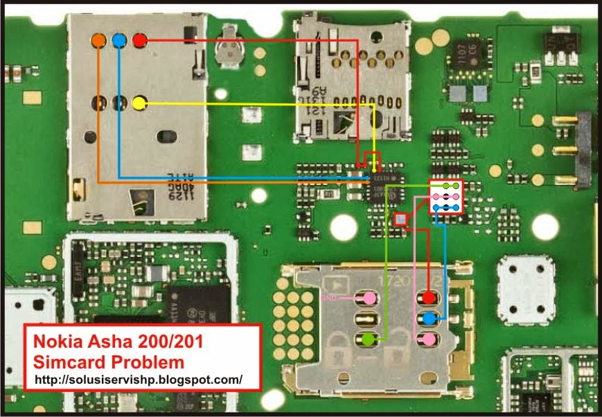 Nokia Asha 200 - 201 Simcard Problem