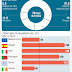 Patto di stabilità e debiti PA. L'Italia, lo Stato che condannava se stesso al fallimento