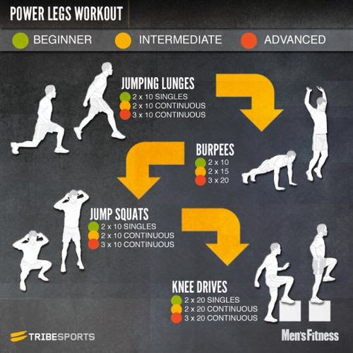 Lower Legs Workout