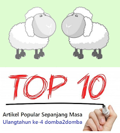 10 Artikel Paling Popular Di Blog Dari 9 April 2011 ke 8 April 2015