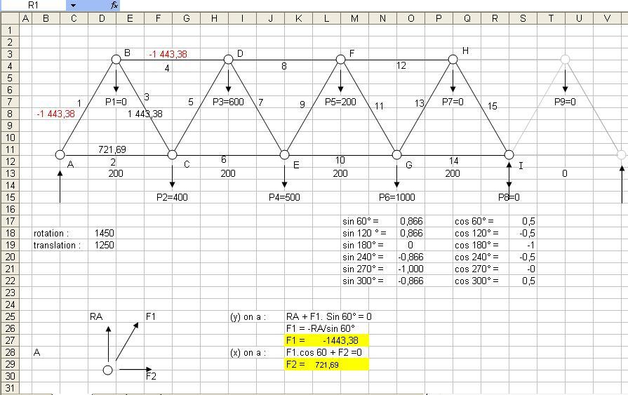 exercice corrig de calcul noeud treillis en feuille excel cours g nie civil outils livres. Black Bedroom Furniture Sets. Home Design Ideas