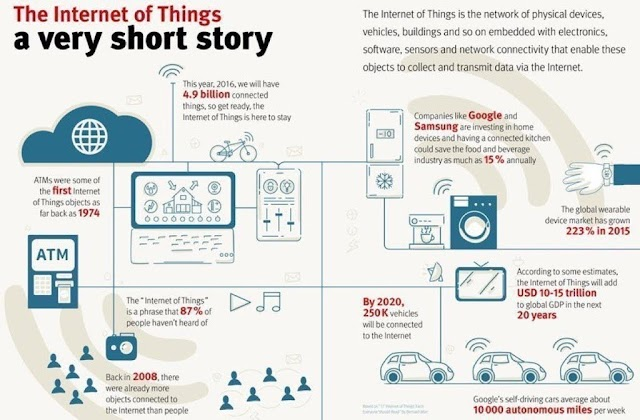 The #IoT in short story