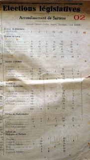 résultats des élections législatives de 1936