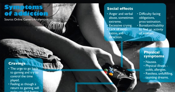 overcome online game addiction essay Effects of video game addiction video game addition is a serious problem in many parts of the world today and deserves more attention it is no secret that children and adults in many countries throughout the world, including japan, china, and the united states, play video games every day.