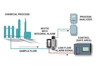 metal tube flowmeter