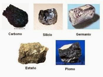 Grupo 4a tabla periodica urtaz Images
