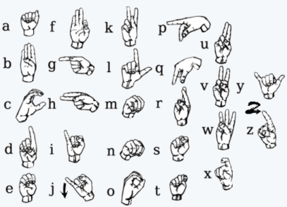 Free Printable American Sign Language Words