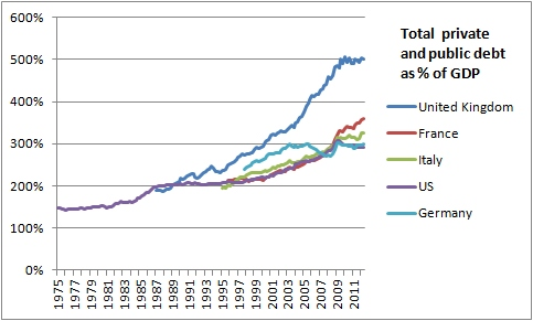 Total+debt.jpg