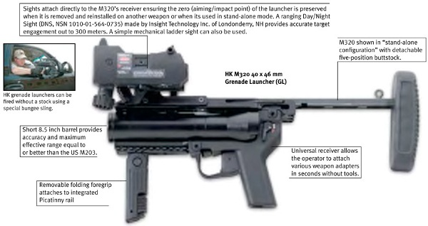 Peluncur granat HK M320