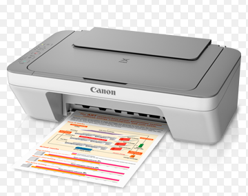 Canon Pixma Mg2170 Printer Driver