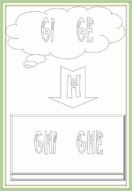 La scuola in cartella ortografia suoni duri e suoni for Parole con ge gi