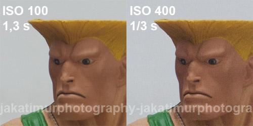 Understanding ISO 100 to 400