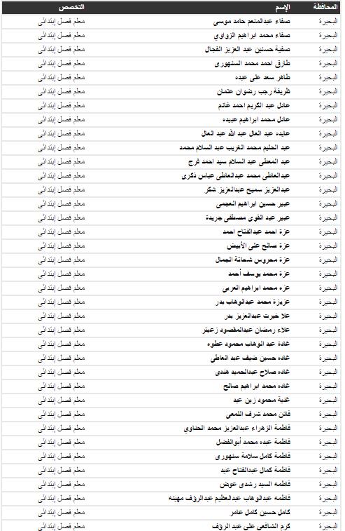 كشوف الأسماء النهائيه للمقبولين فى مسابقة وزارة التربيه والتعليم