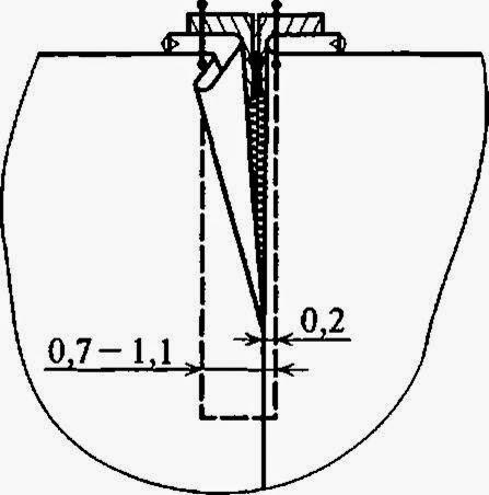 Обработка потайной застежки в юбках