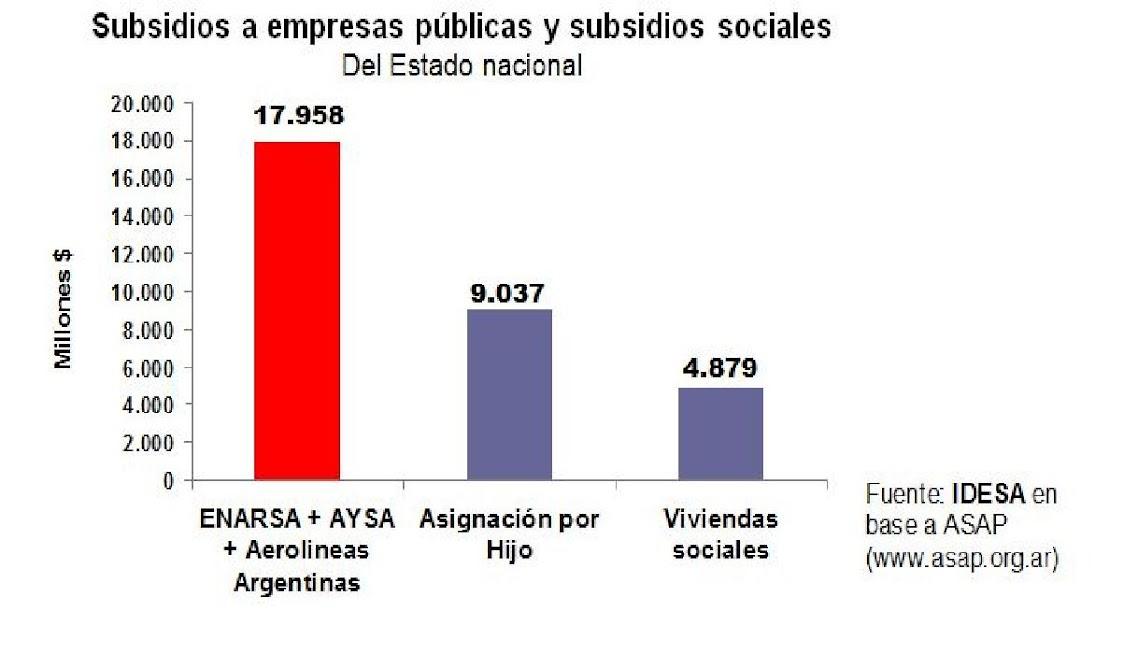http://4.bp.blogspot.com/-H0TG0yEkQe8/T9n76ZHievI/AAAAAAAAAKE/CQCS06Nic_8/s1138/subsidios+2.jpg