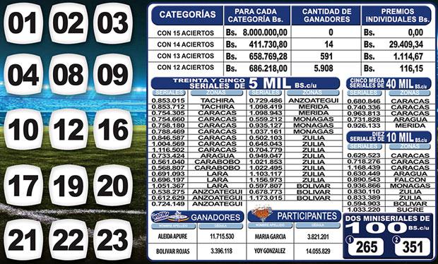 Kino Táchira sorteo 1138