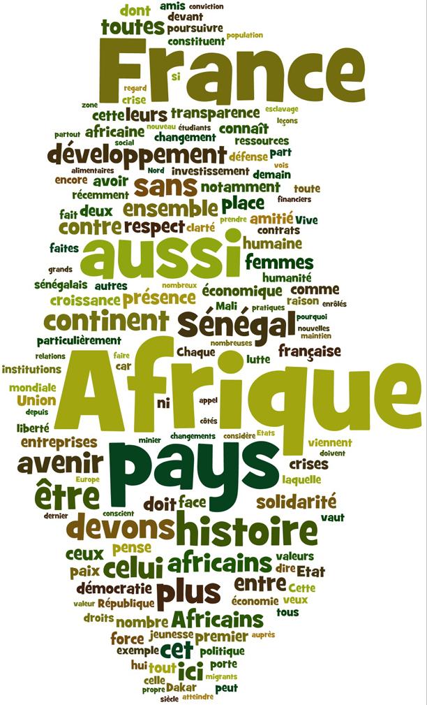 Ce que j'ai retenu du discours de Dakar