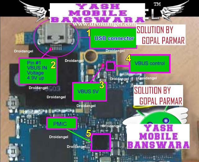 Samsung i9000 Galaxy S Not Charging Solution By Yash Mobile Banswara
