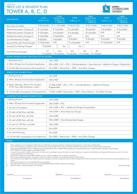 SUSHMA Chandigarh Grande Zirakpur 3BHK, 4BHK Flats