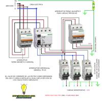 cuadro electrico trifasico y monofasico 380v+220v