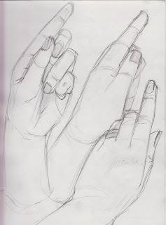 Hand Rotation