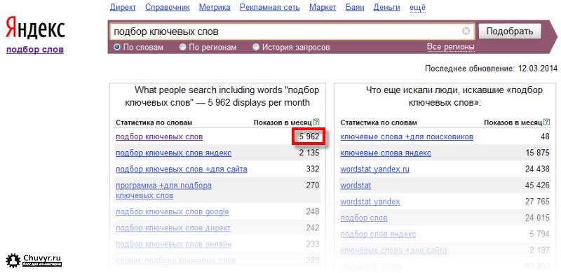 Самостоятельное продвижение сайта плотина бобра продвижение сайта forum searchengines ru