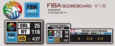 FIBA 2K14 Scoreboard