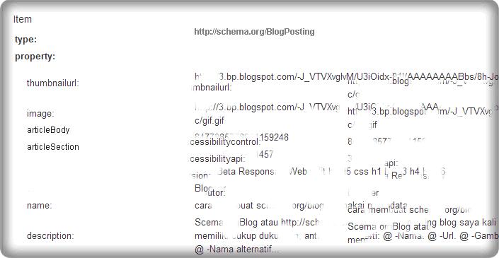 contoh schema blog posting