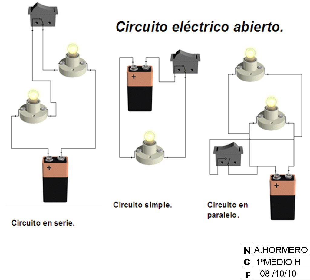 Circuito Abierto Y Cerrado : The land of english tema circuito abierto y