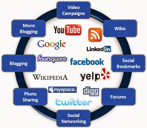 Let's cast aside the talk of social media networking for the wrestling business in general since I think individuals have a good idea of what it has been able to do in that regard. Instead, I'd like to talk about how it has been able to help a number of wrestlers in particular. They have been able to utilize these various pages and, for the most part, they have been immensely helpful. That being said, what are the reasons behind these benefits which have proven themselves?